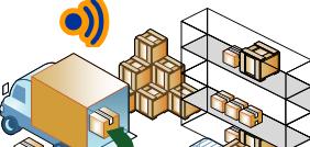 WIFI logistiek